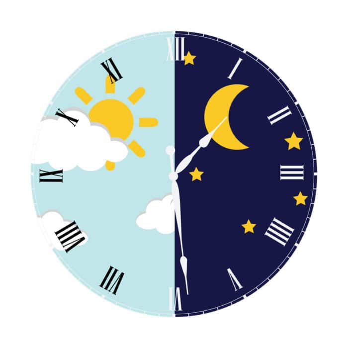 Circadian Rhythm Sleep Wake Disorder off schedule biological clock